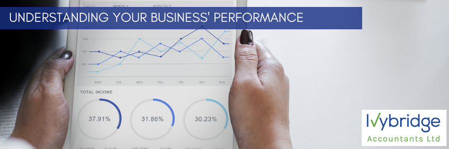 Understanding your business' performance